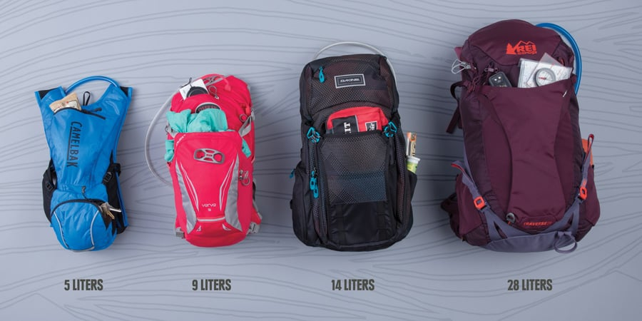 Backpack Capacity