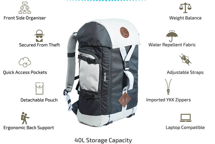 Backpack Features